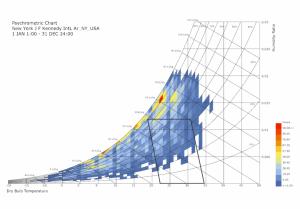 psychrometric_chart_rhino