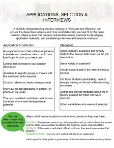 Application, Selection & Interviews