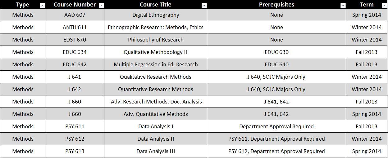 Methods 2013-2014