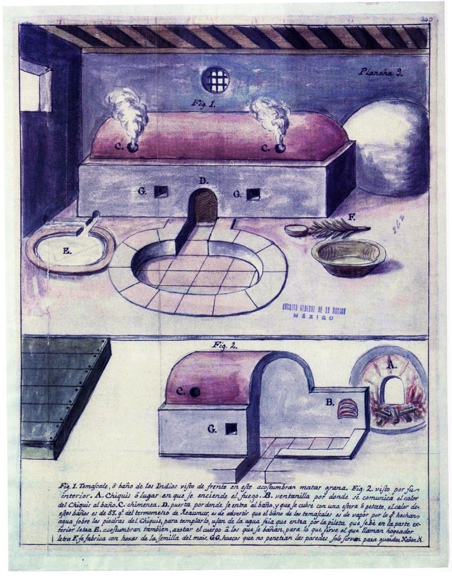 The indigenous steam bath, or temazcalli, in Nahuatl. (From a manuscript made in Mexico in 1777 about cochineal.)