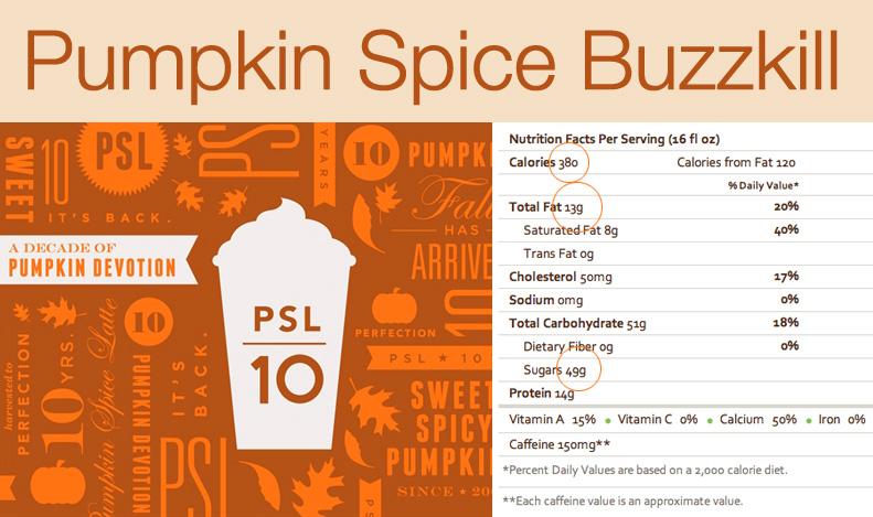 Starbucks And The Psl Pumpkin Spice Phenomena