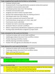 tdx-project-status-2016dec