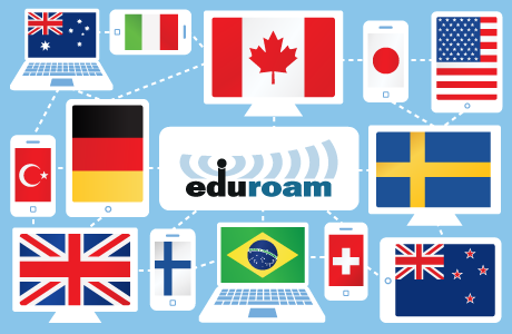 Eduroam flags