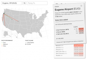 Eugene flight paths and added times from FiveThirtyEight.com interactive map.