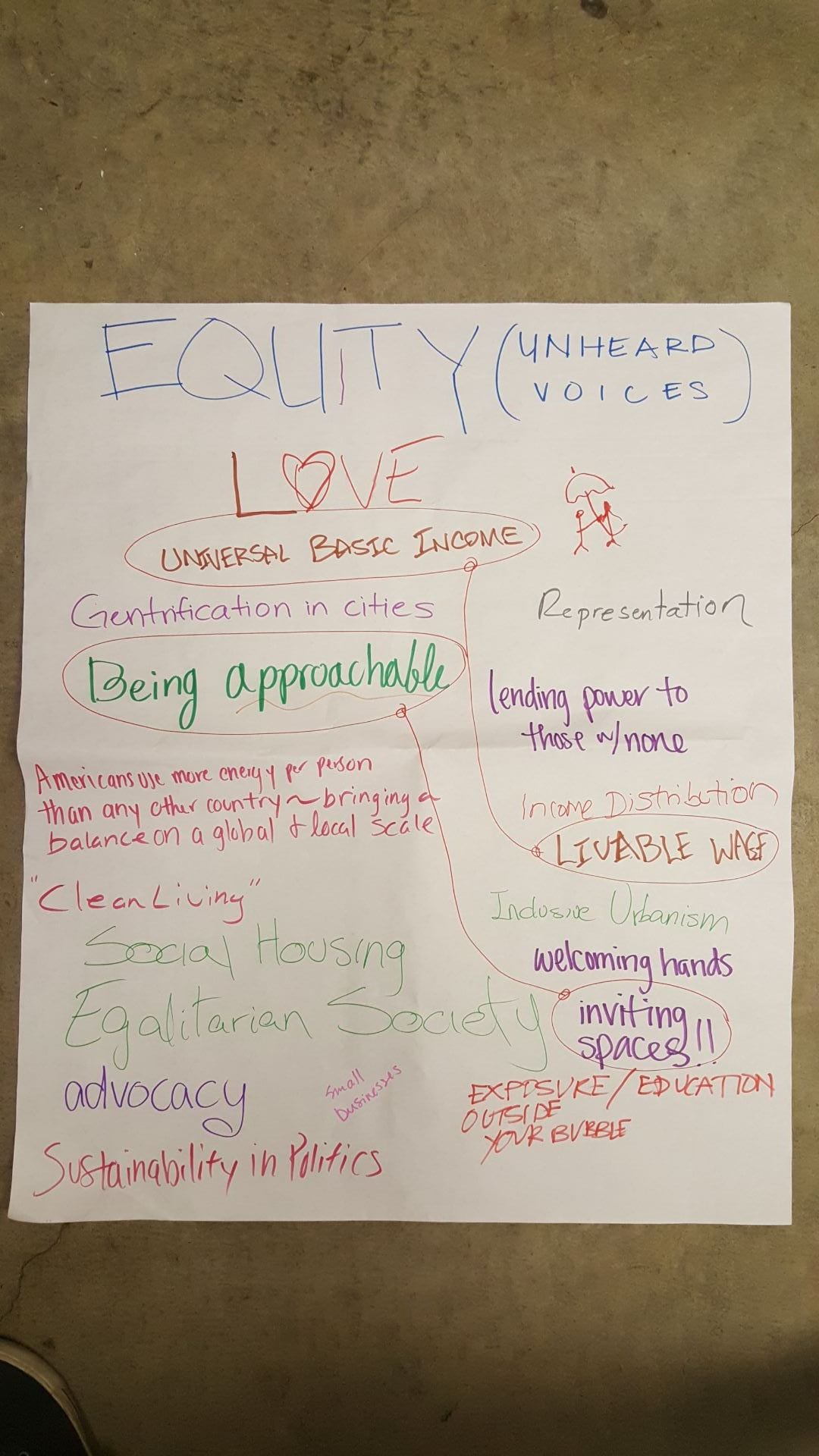 Equity and Unheard Voices-ptjj2y