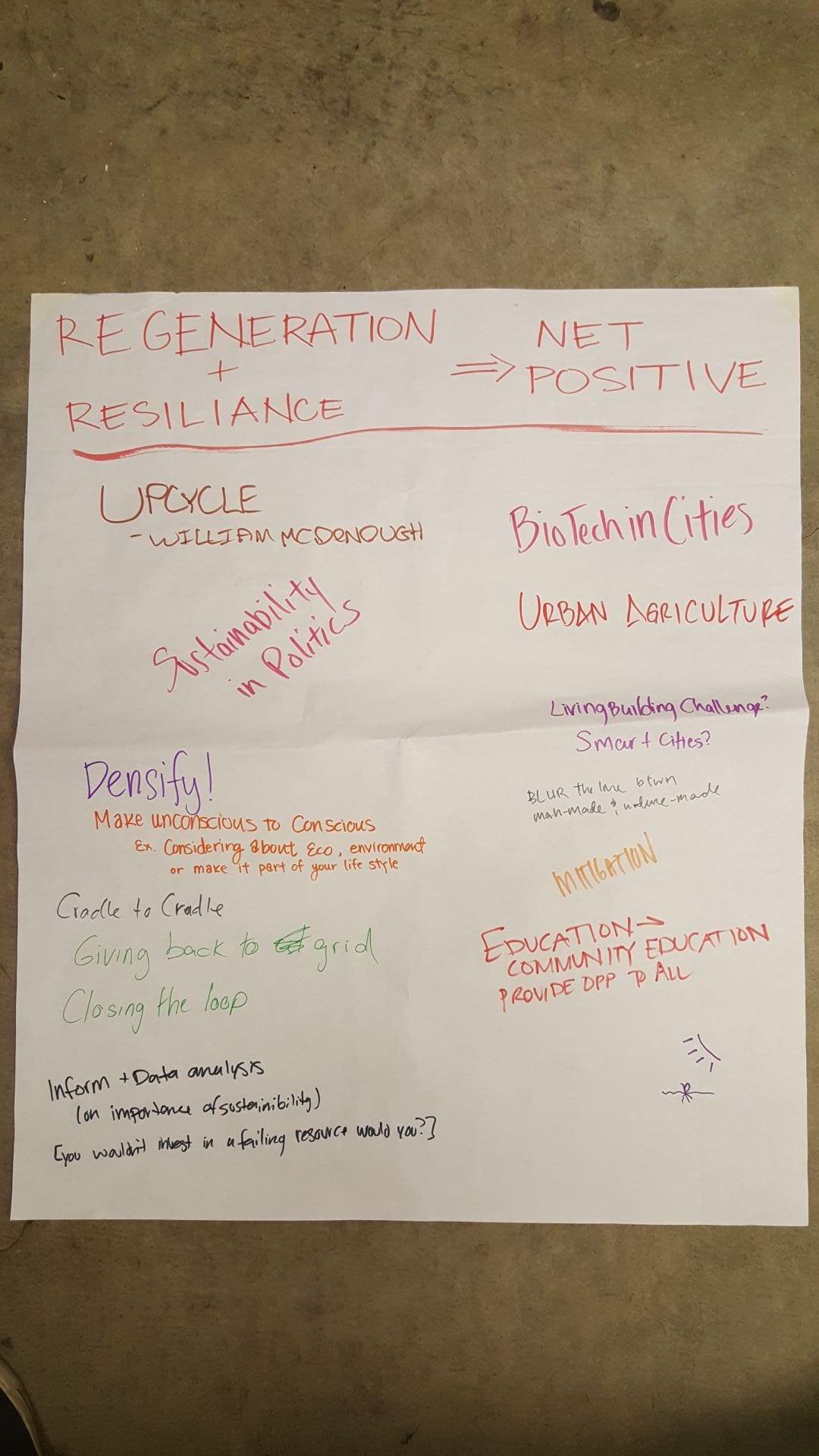Regeneration, Resilience, Net Positive-2ojap0d