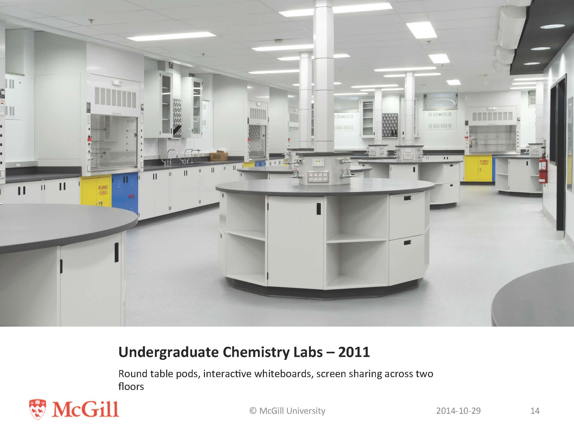Collaborative Teaching Laboratory ~ Inspired examples intro report