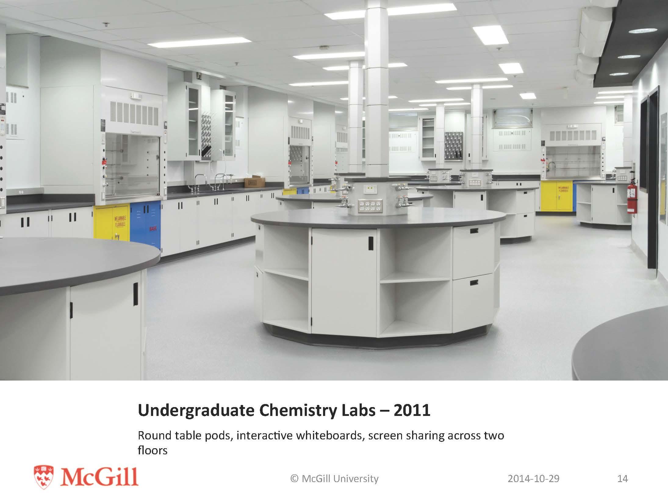 cava unit 06 lab report Professor robert j cava russell wellman moore professor of chemistry department of chemistry princeton university princeton, nj 08544 tel: (609) 258-0016.