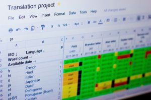 A screenshot of a translation project, using digital tools to translate websites into many different languages.