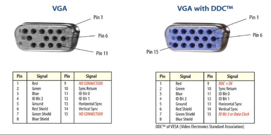 vogons \u2022 view topic ibm 8503 monochrome vga monitor help