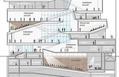 Sections and Sectional Perspectives | Studio - Clarke ...