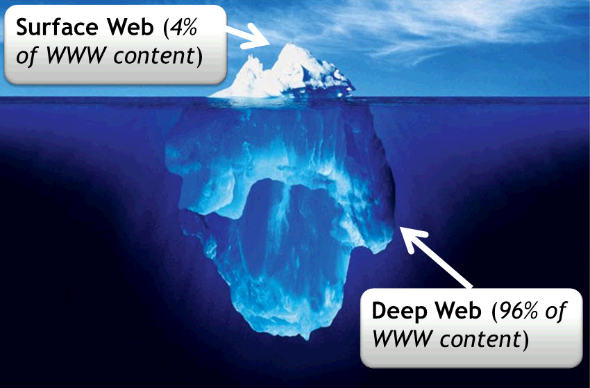 Upcoming digital scholarship center event dark web social networks image from extremetech ccuart Images