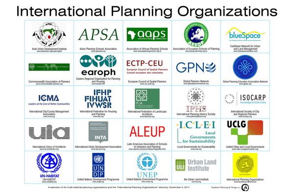 International Planning Organizations sm