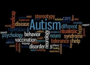 Autism, the Term | The Autism History Project