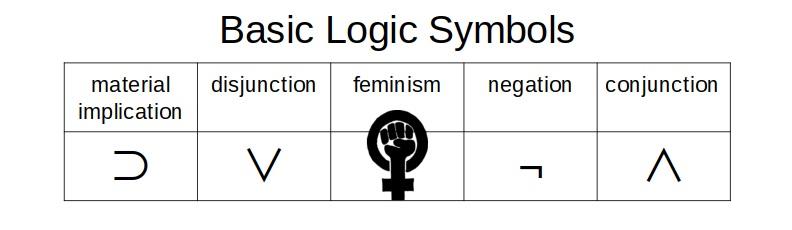 Colloquium On Feminist Logic Thursday 218 4 530p Department Of