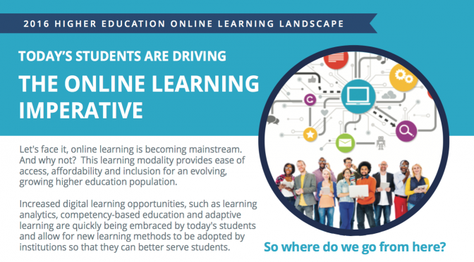 Infographic: 2016 Higher Education Online Learning Landscape