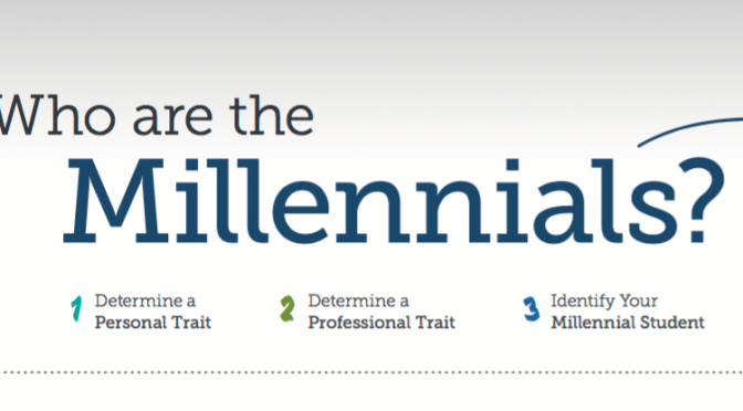 Infographic: Nine Types of Millennial Students