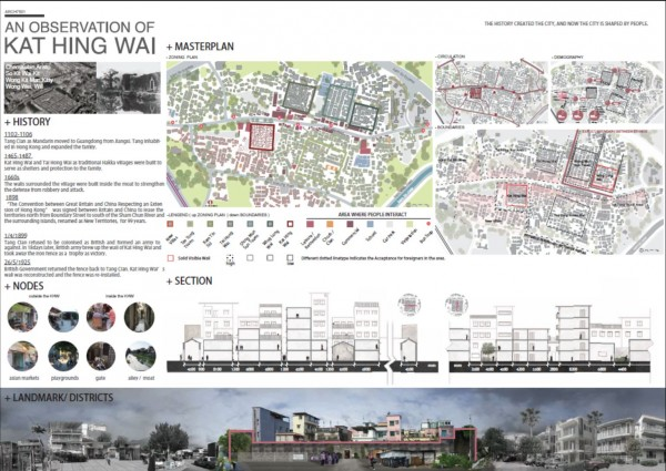 Agricultural Walled Village analyzed by Will Wei Wang and team
