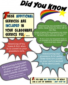 Did you Know -MR Services page