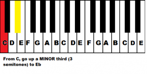 minor_triad1