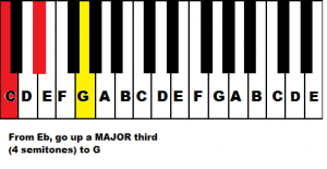 minor_triad2