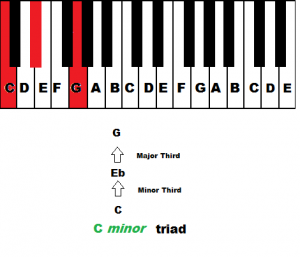 minor_triad3