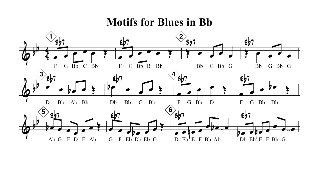 Jazz-Blues-Bb-motifs