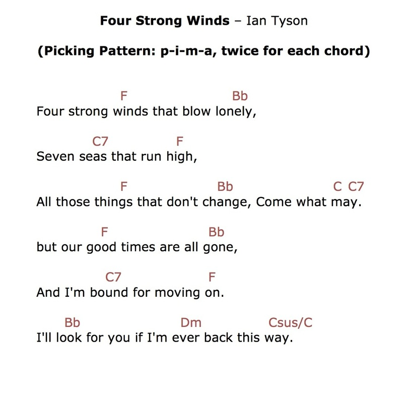 four-strong-winds
