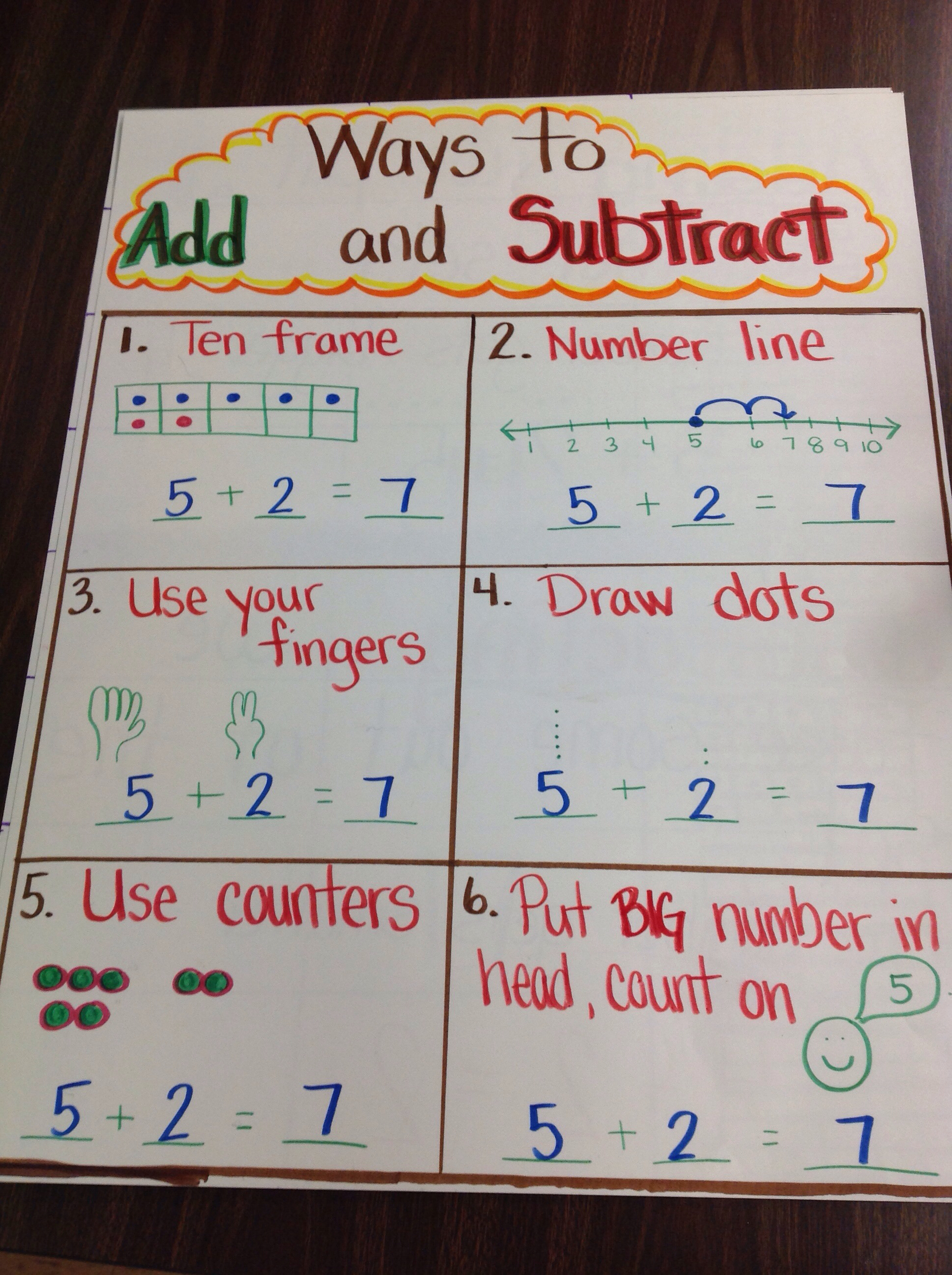 addition-and-subtraction-1yivp5e  Way We Use Math on facts printable worksheets, worksheets missing numbers 1, questions multiplication division worksheet, multiplication question quiz, table for, practi test print, chart for kids, games chips chart 10 1,