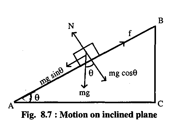 Forces on an incline resources ap physics incline cutie example 1determine the acceleration ccuart Choice Image
