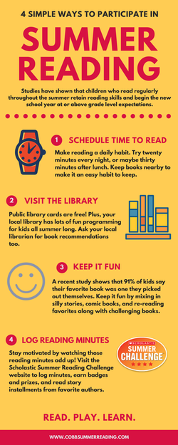 Summer Reading Infographic
