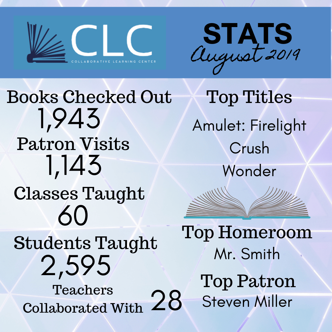 August Stats