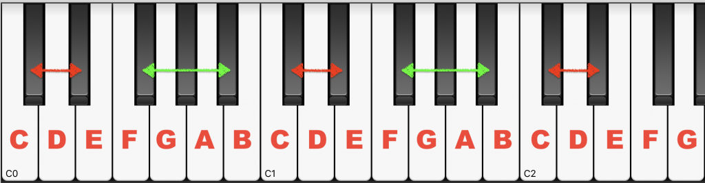 Labeled Keyboard (click to enlarge)