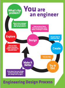 STEAM: You are an Engineer Poster