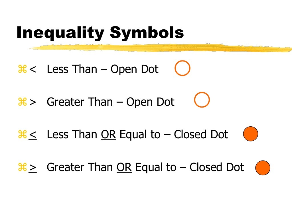 Greater than and less than symbols images symbol and sign ideas inequalities ms marques la arts 8th grade difference inequality equation pic2 buycottarizona images buycottarizona Image collections