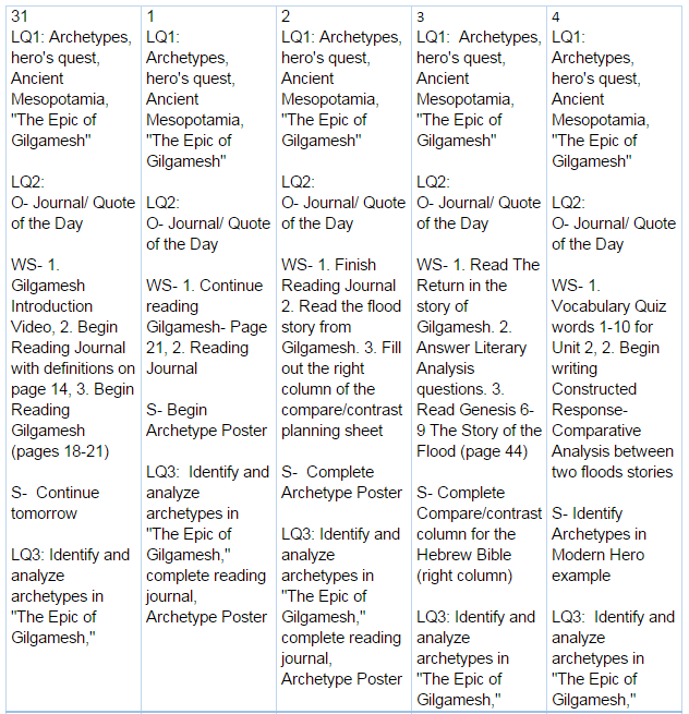 oedipus data sheet Major works data sheet oedipus the king title:  more about the odyssey major work data sheet major works data sheet essay 1117 words   5 pages.