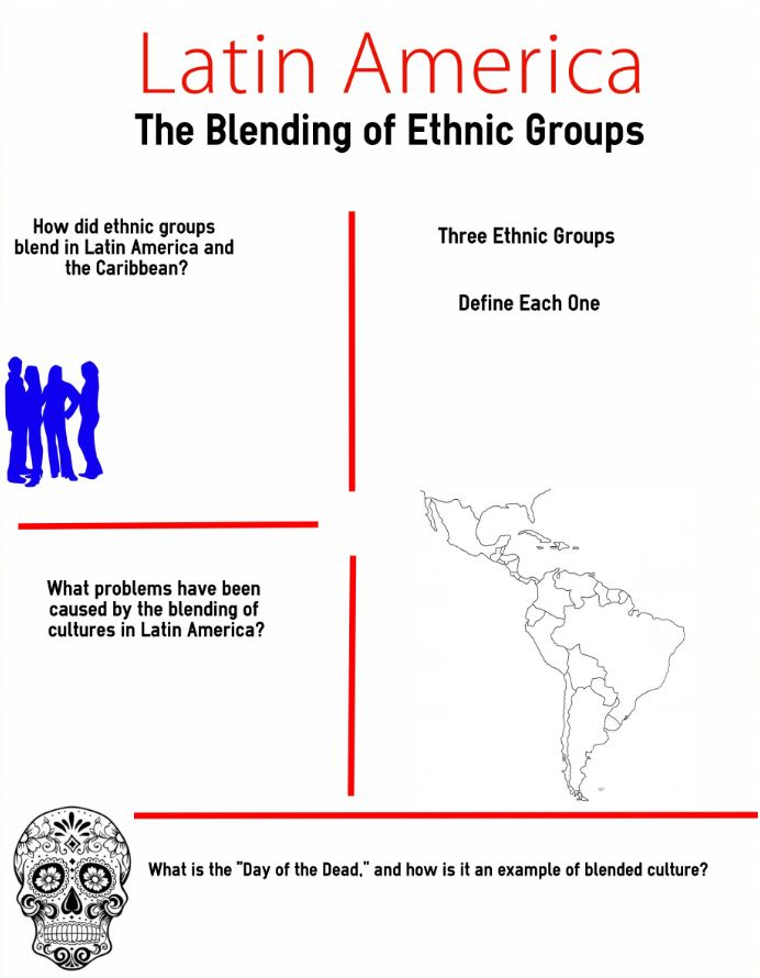 a research on ethnic america The research designed and tested different strategies to increase reporting in the major us office of management and budget (omb) race and ethnic categories, to elicit reporting of detailed race and ethnic groups, to lower item non-response, and to increase the accuracy and reliability of the results.