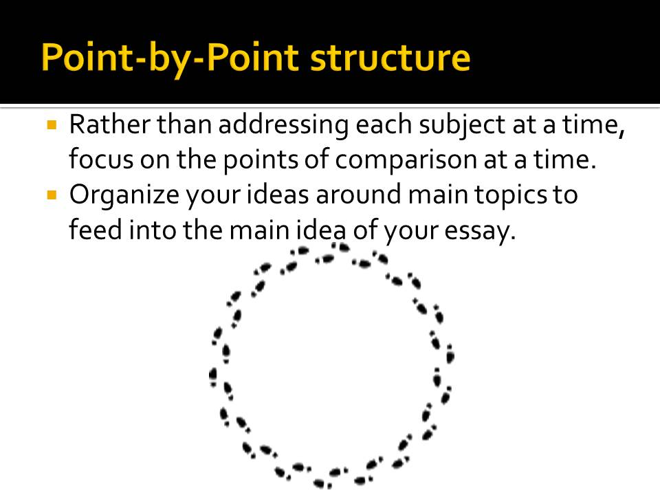 compare contrast essay outline point point There are two basic methods of writing or organizing a compare and contrast essay one is the point-by-point method and another is the block method.