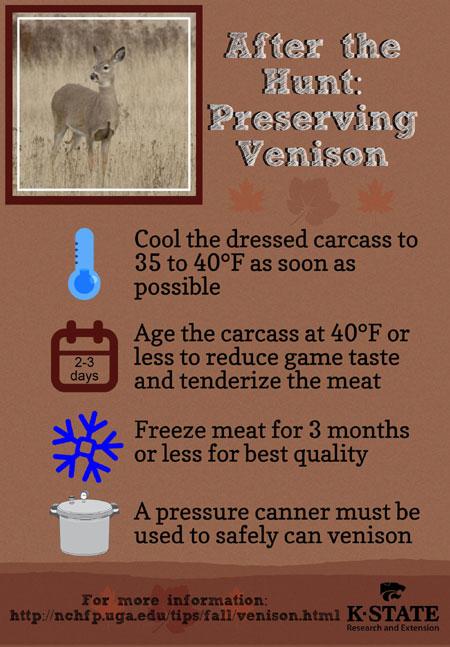 Preserving Venison