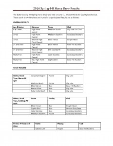 Spring Horse Show Results_Page_1