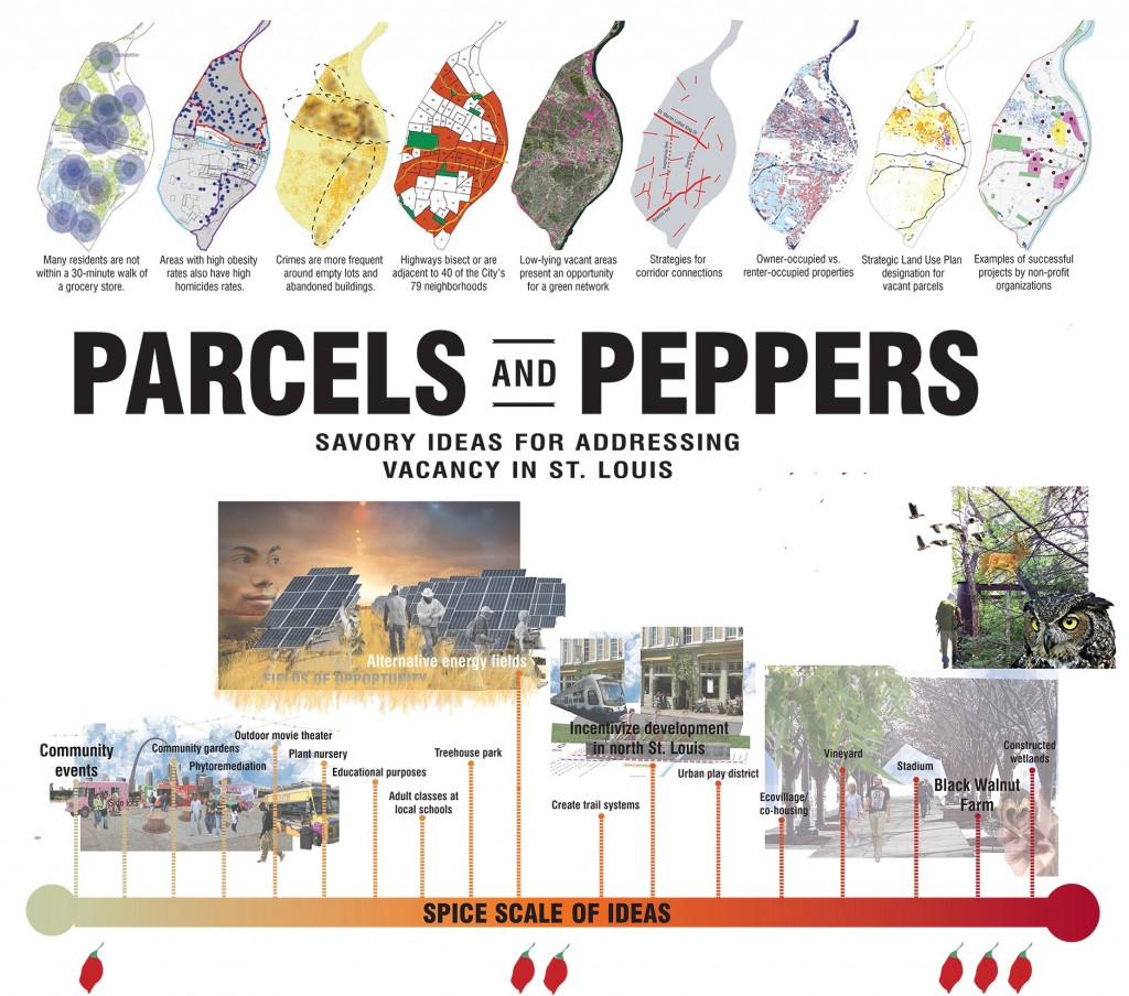 Parcels & Peppers