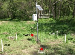 KGS instrumentation measuring aquitard characteristics