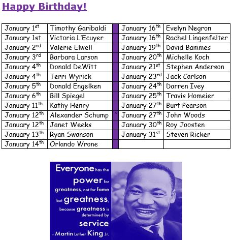 January Birthdays 2016