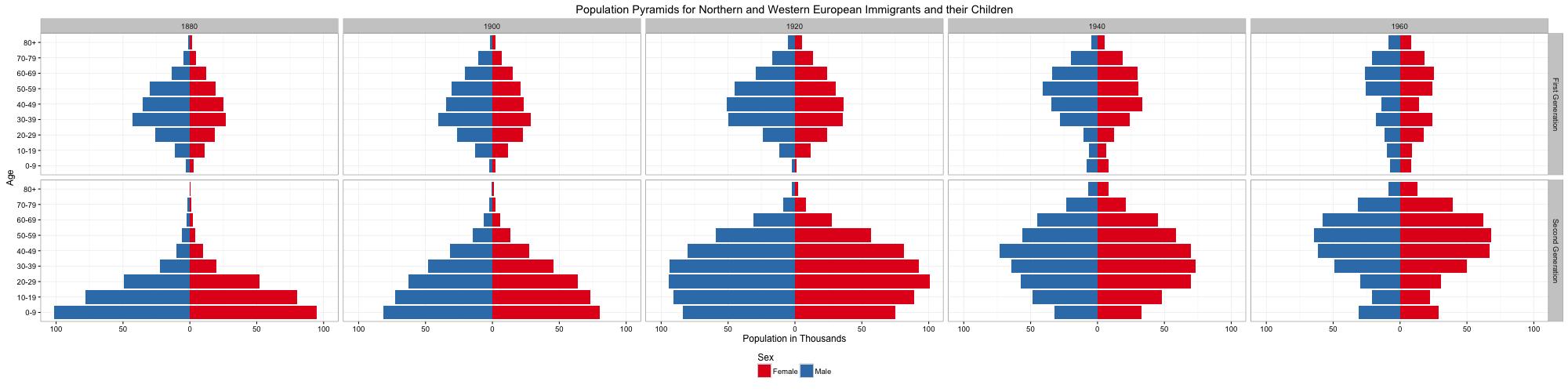 population_pyramid_4