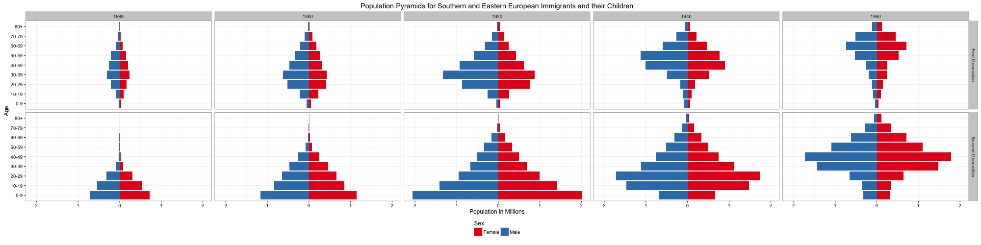 population_pyramid_final2
