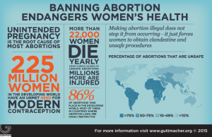 Facts from: http://abortion-myths.info/en/mythen/myths-concerning-women/