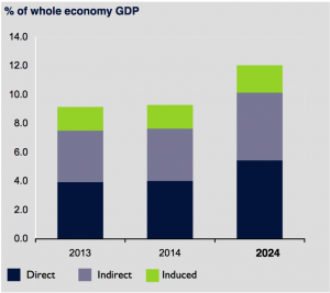 Screen Shot 2015-10-14 at 3.29.51 PM
