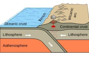 A schematic illustration of plate subduction