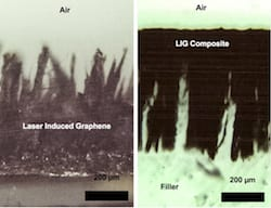 Laser-induced graphene, produced via a method developed at Rice University, can be combined with other materials for composites. The resulting materials show promise for electronic, anti-icing and heating applications. (Credit: Tour Group/Rice University)
