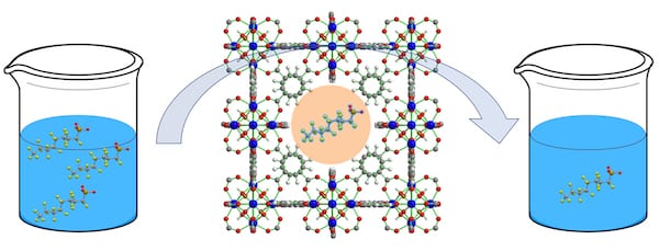 By introducing defects into the structure of a metal-organic framework, or MOF, Rice University researchers found they could increase the amount of toxic pollutants called perfluorooctanesulfonic acid (PFOS) that the MOF could hold, as well as the speed with which it could adsorb them from heavily polluted industrial wastewater. Illustration courtesy of Chelsea Clark